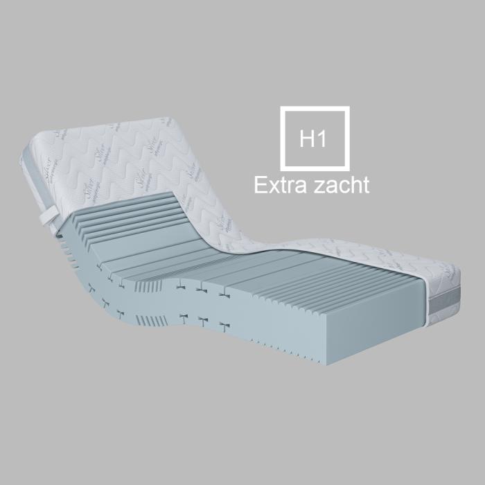 Extra zacht koudschuim matras H1