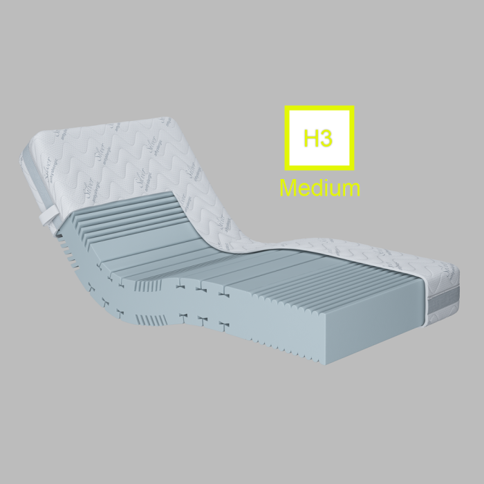 Hánderson koudscuihm matras medium H3