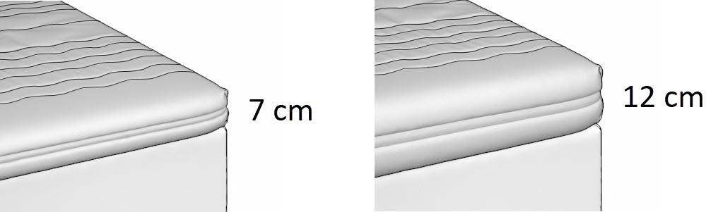 topmatras hoogte 7 cm en 12 cm